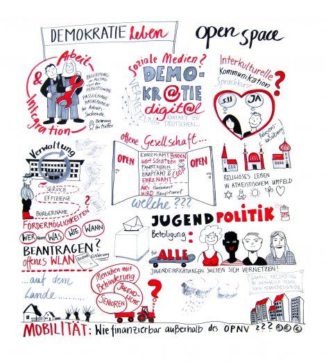 'Demokratie leben' Open Space