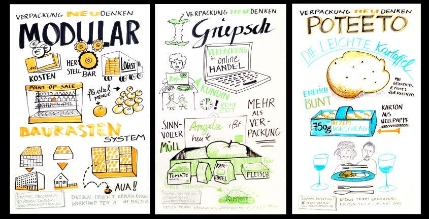 'Verpackung neu gedacht' Materialentwicklung und Verpackungsdesign