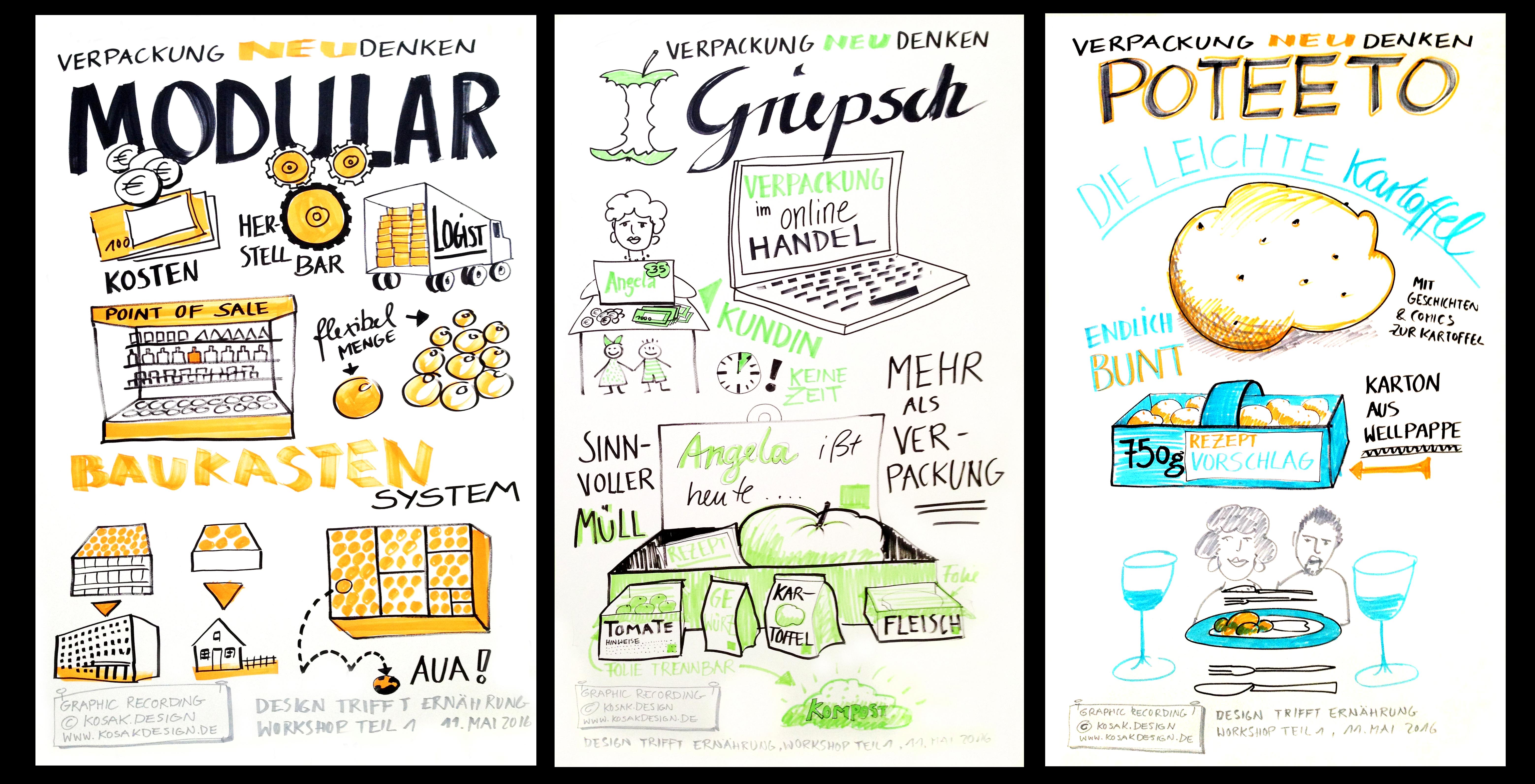 Gemütlich Beispiel Graphic Design Vorschlag Ideen - FORTSETZUNG ...