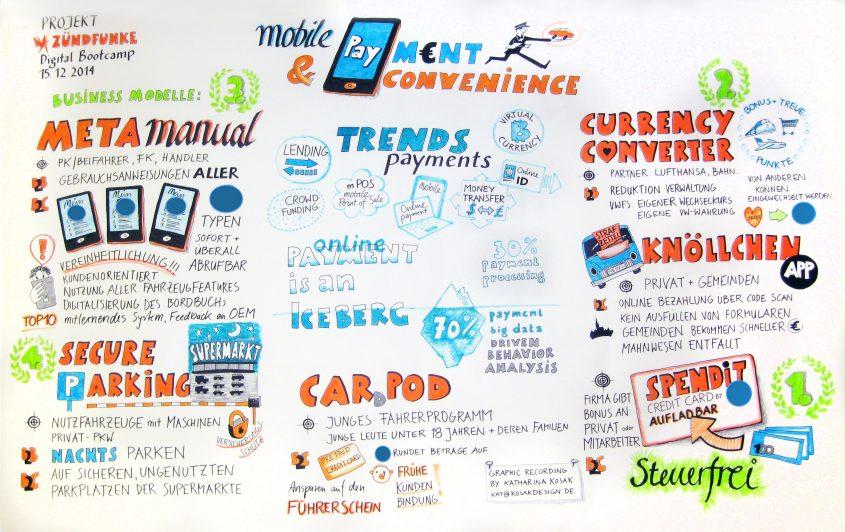 'Mobile payment & convenience'