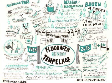 '50 Jahre Erfahrungen für den Flughafen Tempelhof'
