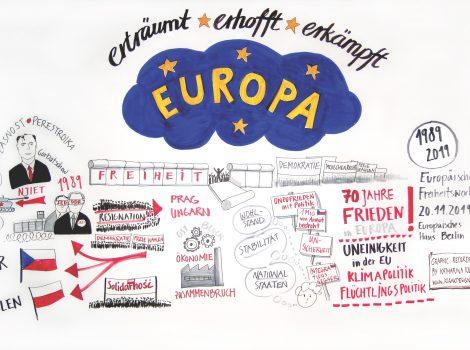 Europäische Freiheitswochen Abschlussevent