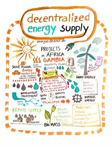 Decentralized Energy supply in Africa